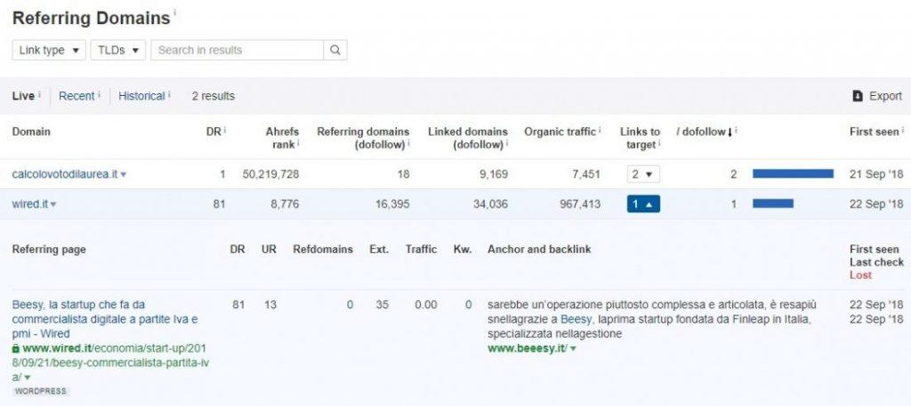 beeesy.it profilo backlinks