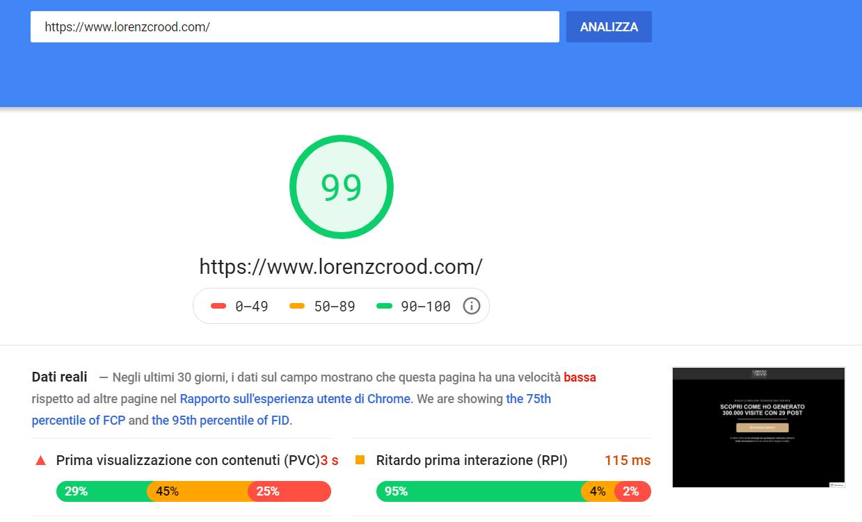 Punteggio Google Pagespeed Insights 99%