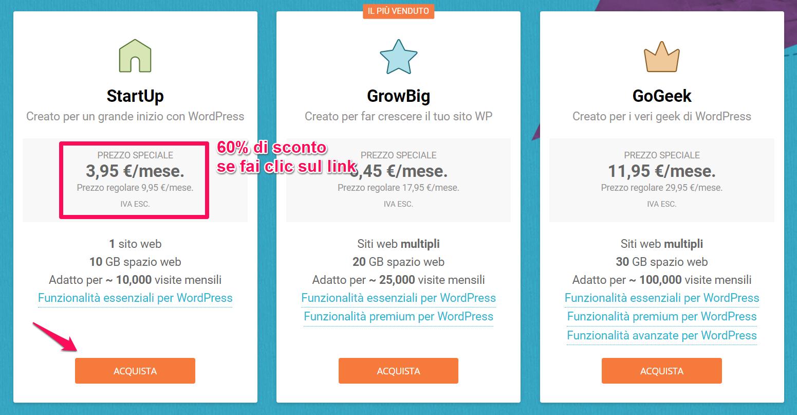 come creare un blog piano startup