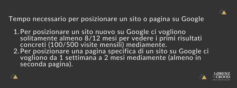 tempo necessario per posizionare un sito su Google
