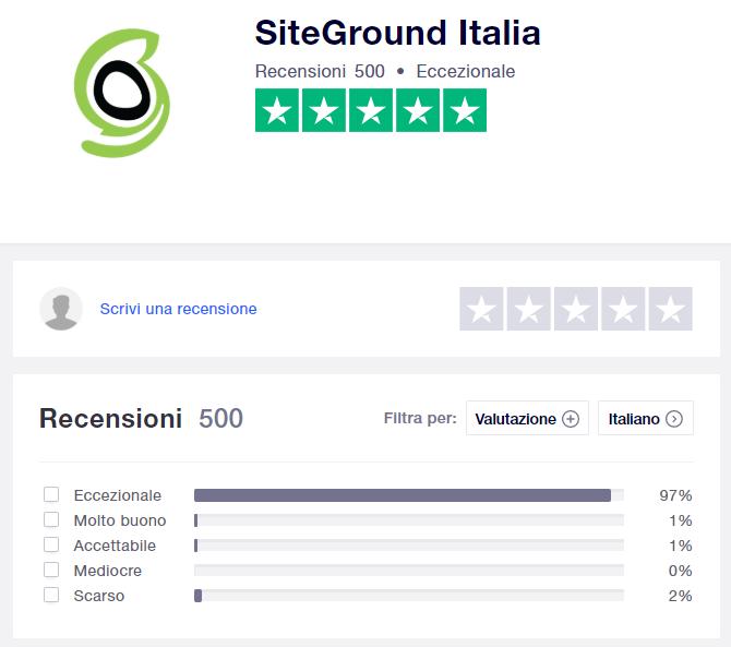 siteground su trustpilot